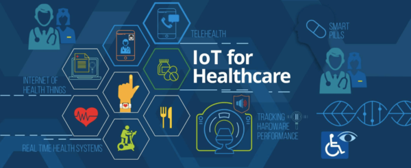 What is the need for IoT in Healthcare?