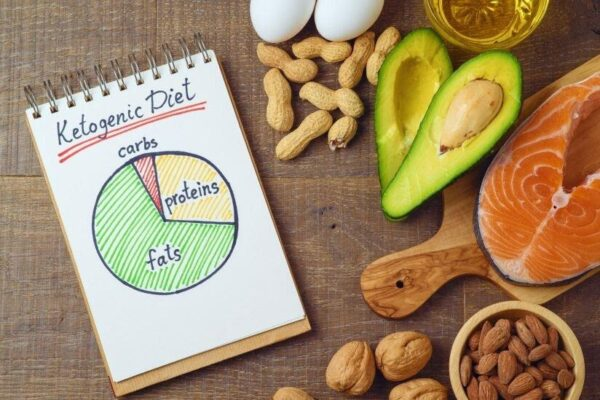 Is Ketosis a Good Way to Lose Weight?
